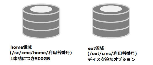 disk_image
